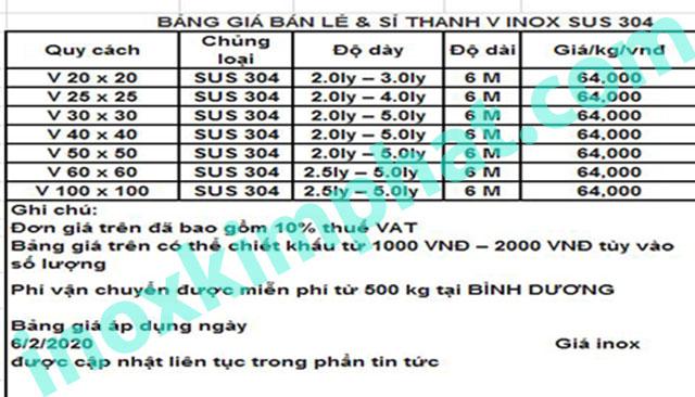 BẢNG GIÁ BÁN LẺ & SỈ THANH V INOX SUS 304