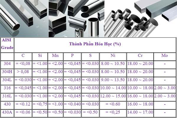 Cuộn inox 304 dày 0.3mm 0.4mm 0.5mm 0.6mm ở Bình Dương